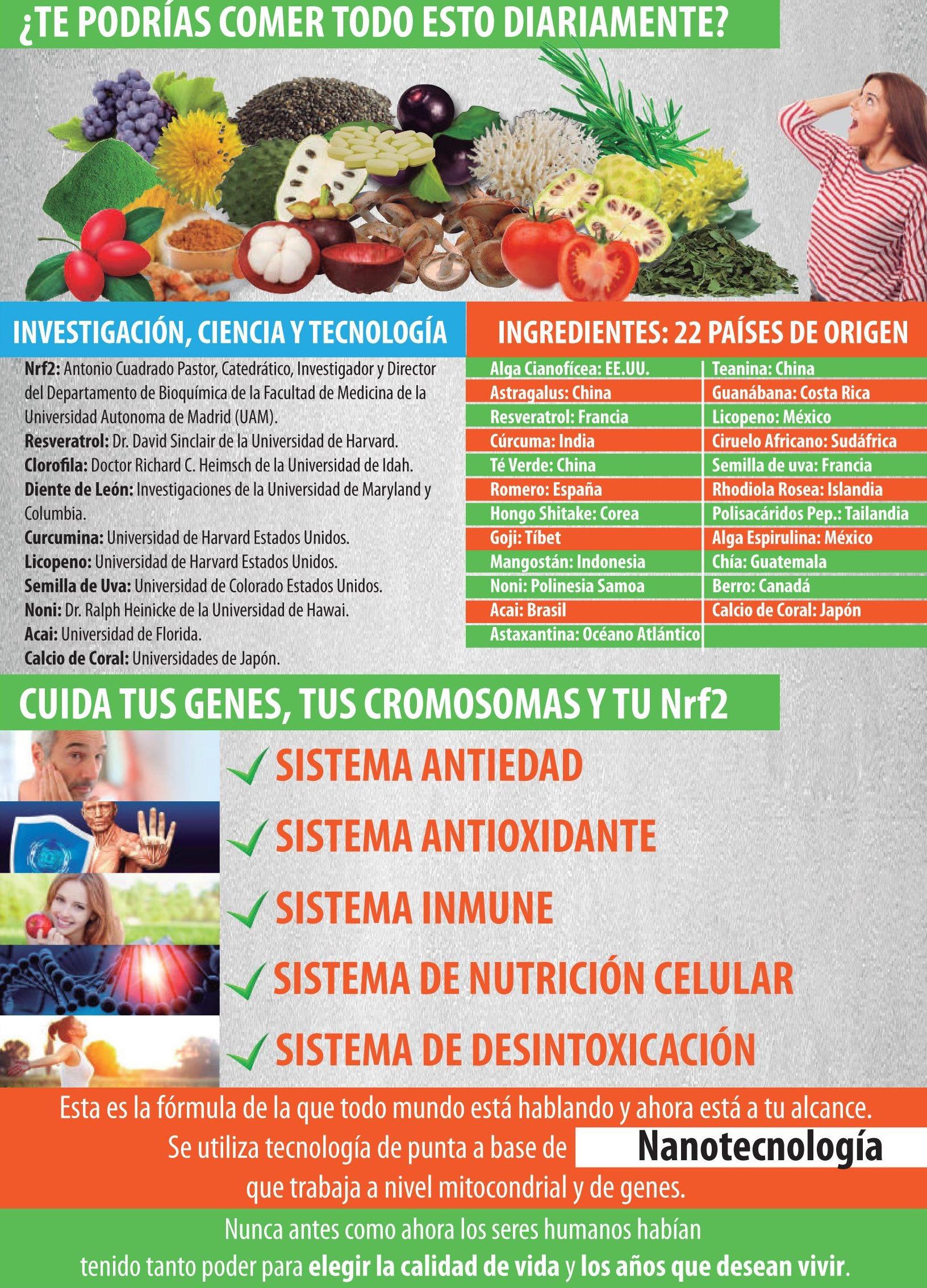 Ingredientes Genoxidil